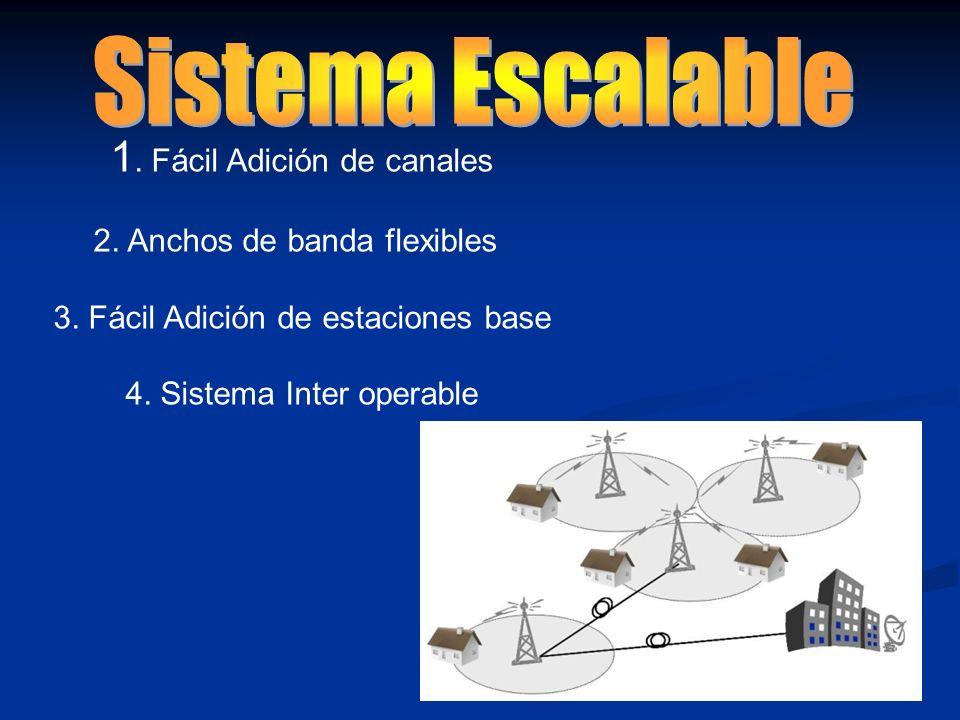 1. Fácil Adición de canales 2. Anchos de banda flexibles 3. Fácil Adición de estaciones base 4. Sistema Inter operable