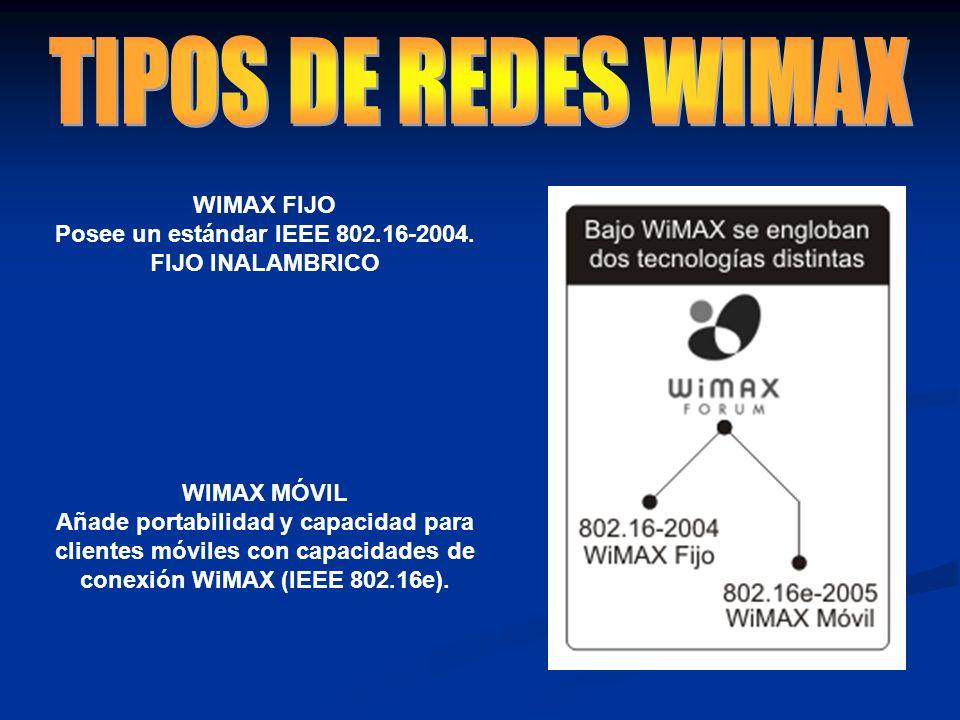 WIMAX FIJO Posee un estándar IEEE 802.16-2004. FIJO INALAMBRICO WIMAX MÓVIL Añade portabilidad y capacidad para clientes móviles con capacidades de co