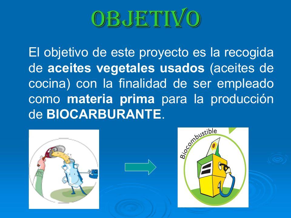 OBJETIVO El objetivo de este proyecto es la recogida de aceites vegetales usados (aceites de cocina) con la finalidad de ser empleado como materia pri