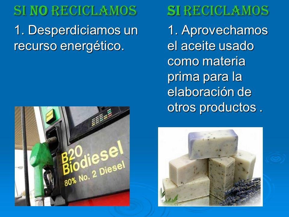 SI NO RECICLAMOS 1. Desperdiciamos un recurso energético. SI RECICLAMOS 1. Aprovechamos el aceite usado como materia prima para la elaboración de otro