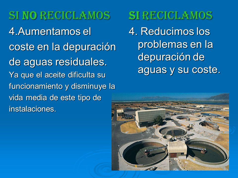 SI NO RECICLAMOS 4.Aumentamos el coste en la depuración de aguas residuales. Ya que el aceite dificulta su funcionamiento y disminuye la vida media de