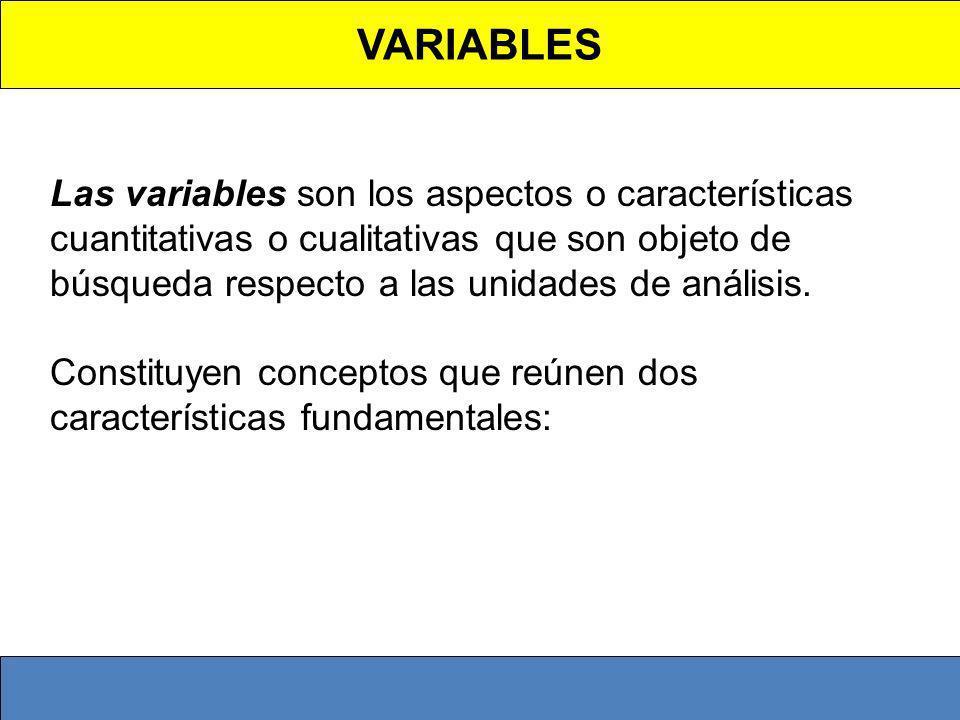 VARIABLES 1.