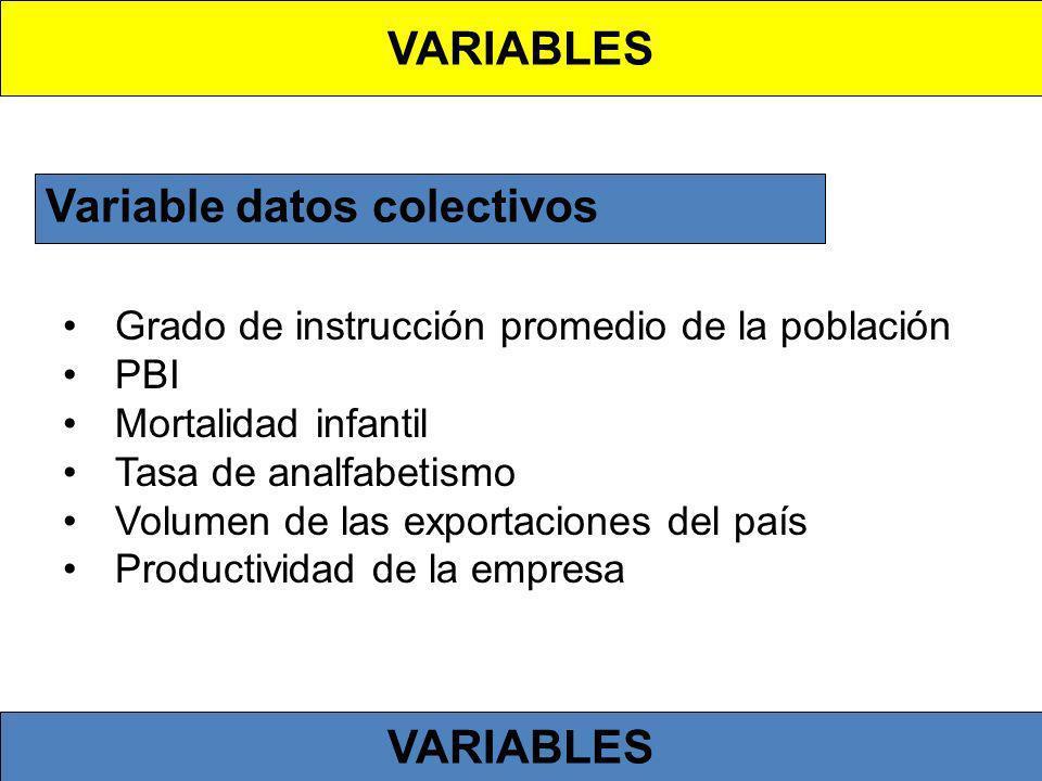 Variable datos colectivos Grado de instrucción promedio de la población PBI Mortalidad infantil Tasa de analfabetismo Volumen de las exportaciones del