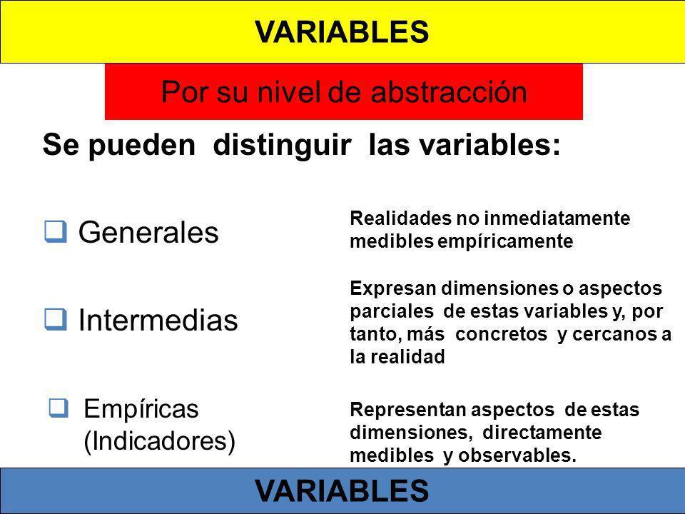 Por su nivel de abstracción Se pueden distinguir las variables: Generales Intermedias Realidades no inmediatamente medibles empíricamente Expresan dim