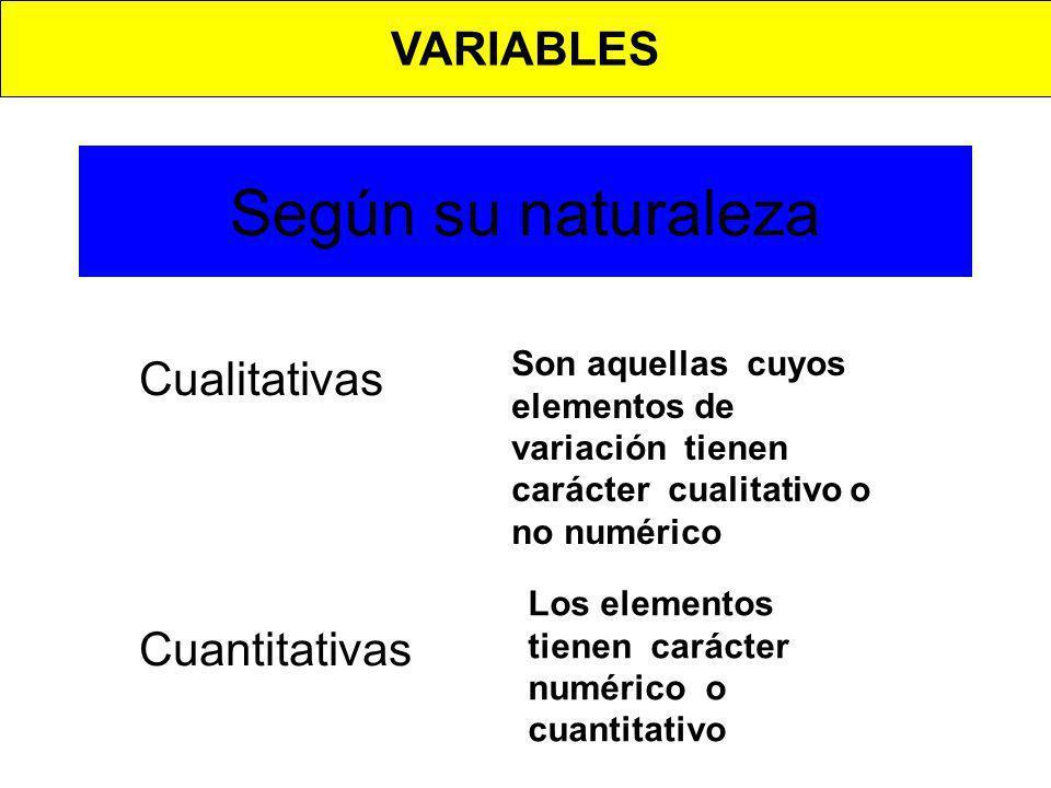 Según su naturaleza Cualitativas Cuantitativas Son aquellas cuyos elementos de variación tienen carácter cualitativo o no numérico Los elementos tiene