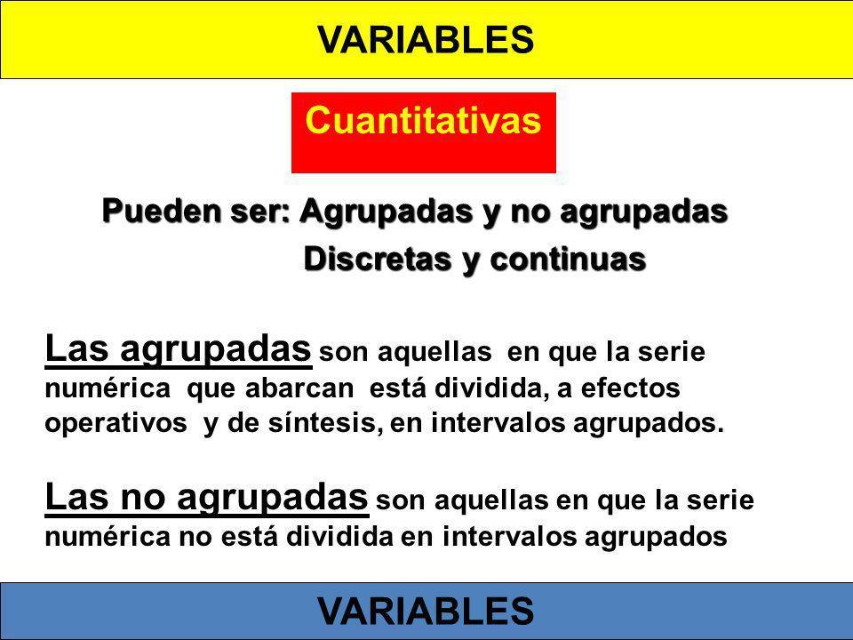 Variable de datos no agrupados VARIABLES Peso de la persona: 0, 1, 2, 3, etc.