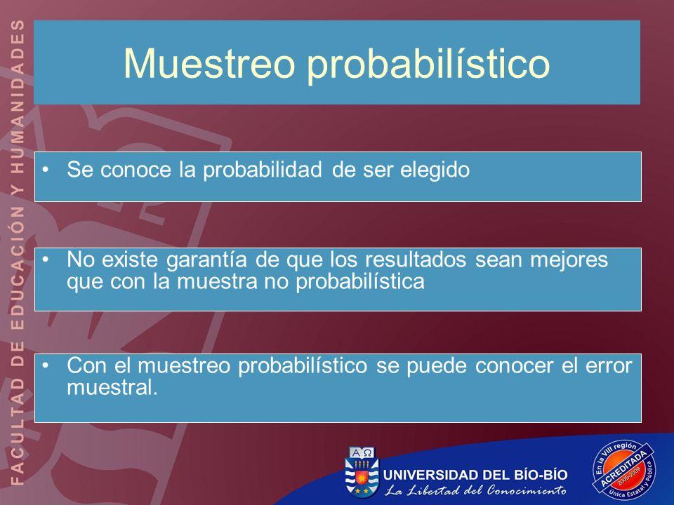 Muestreo probabilístico Se conoce la probabilidad de ser elegido No existe garantía de que los resultados sean mejores que con la muestra no probabilí