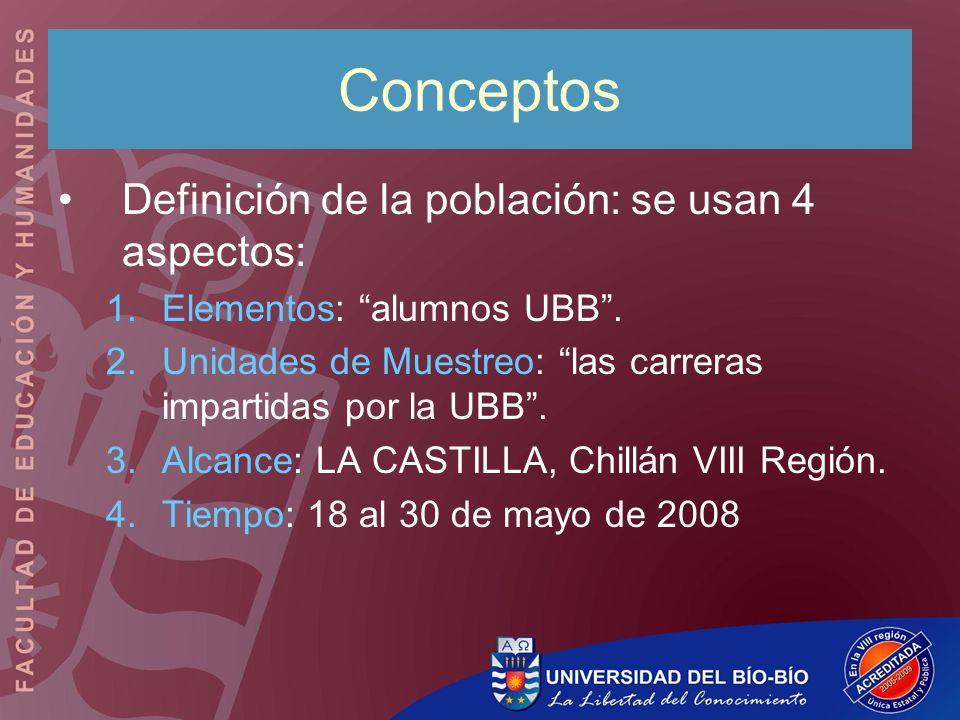Conceptos Definición de la población: se usan 4 aspectos: 1.Elementos: alumnos UBB. 2.Unidades de Muestreo: las carreras impartidas por la UBB. 3.Alca