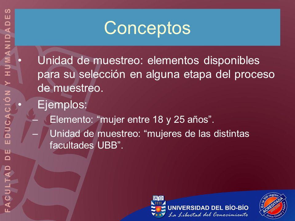 Conceptos Unidad de muestreo: elementos disponibles para su selección en alguna etapa del proceso de muestreo. Ejemplos: –Elemento: mujer entre 18 y 2