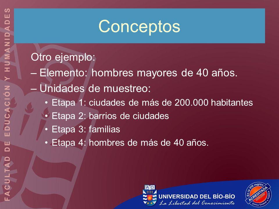 Conceptos Otro ejemplo: –Elemento: hombres mayores de 40 años. –Unidades de muestreo: Etapa 1: ciudades de más de 200.000 habitantes Etapa 2: barrios