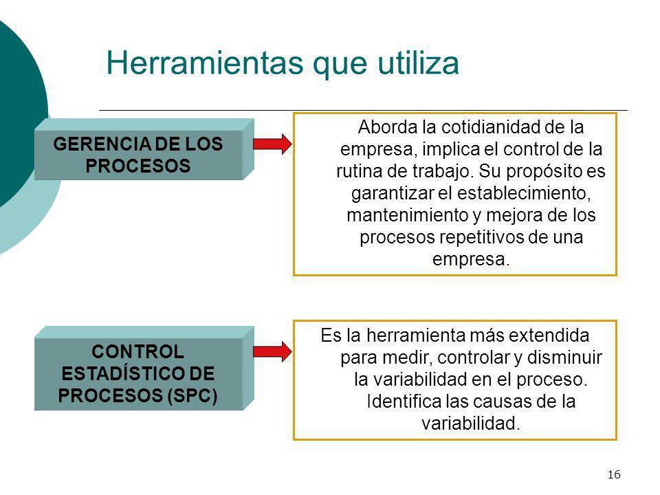 16 Herramientas que utiliza GERENCIA DE LOS PROCESOS Aborda la cotidianidad de la empresa, implica el control de la rutina de trabajo. Su propósito es