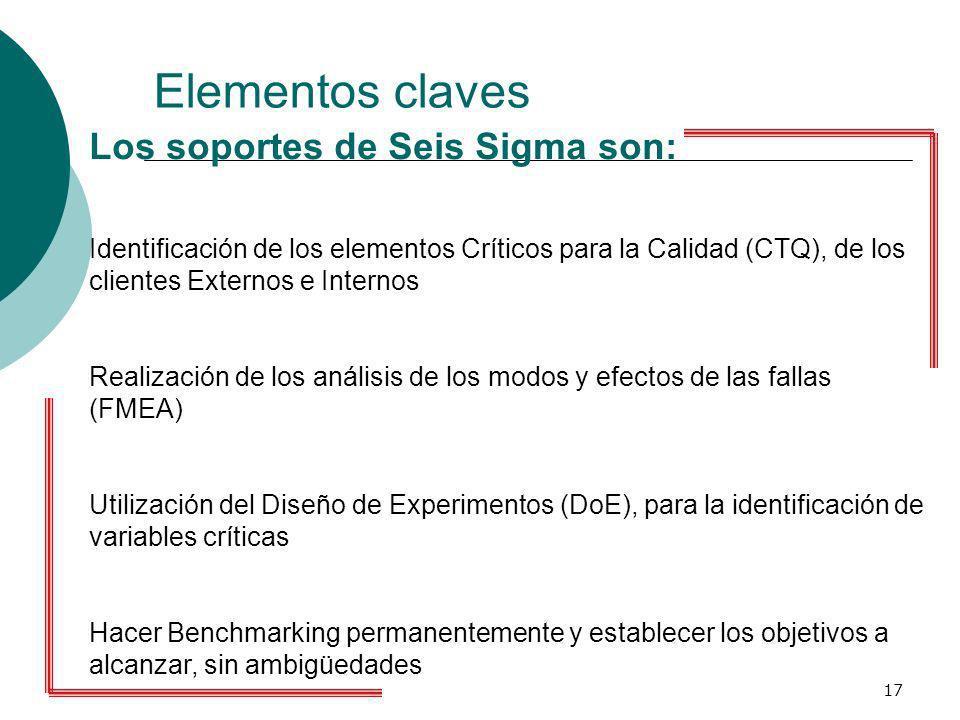 17 Elementos claves Los soportes de Seis Sigma son: Identificación de los elementos Críticos para la Calidad (CTQ), de los clientes Externos e Interno