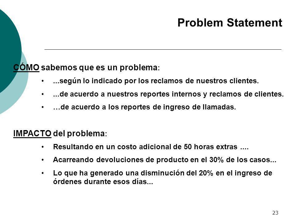 23 Problem Statement CÓMO sabemos que es un problema :...según lo indicado por los reclamos de nuestros clientes....de acuerdo a nuestros reportes int