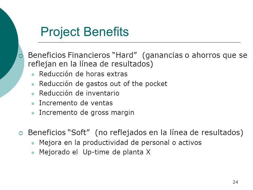 24 Project Benefits Beneficios Financieros Hard (ganancias o ahorros que se reflejan en la línea de resultados) Reducción de horas extras Reducción de