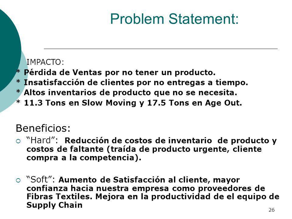 26 Problem Statement: IMPACTO: * Pérdida de Ventas por no tener un producto. * Insatisfacción de clientes por no entregas a tiempo. * Altos inventario