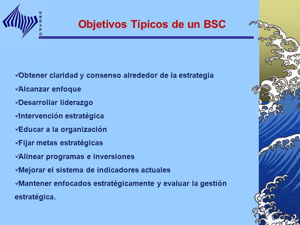 Objetivos Típicos de un BSC Obtener claridad y consenso alrededor de la estrategia Alcanzar enfoque Desarrollar liderazgo Intervención estratégica Edu