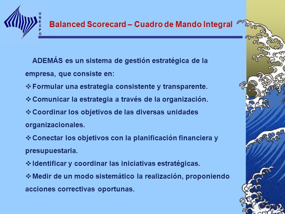 Balanced Scorecard – Cuadro de Mando Integral ADEMÁS es un sistema de gestión estratégica de la empresa, que consiste en: Formular una estrategia cons