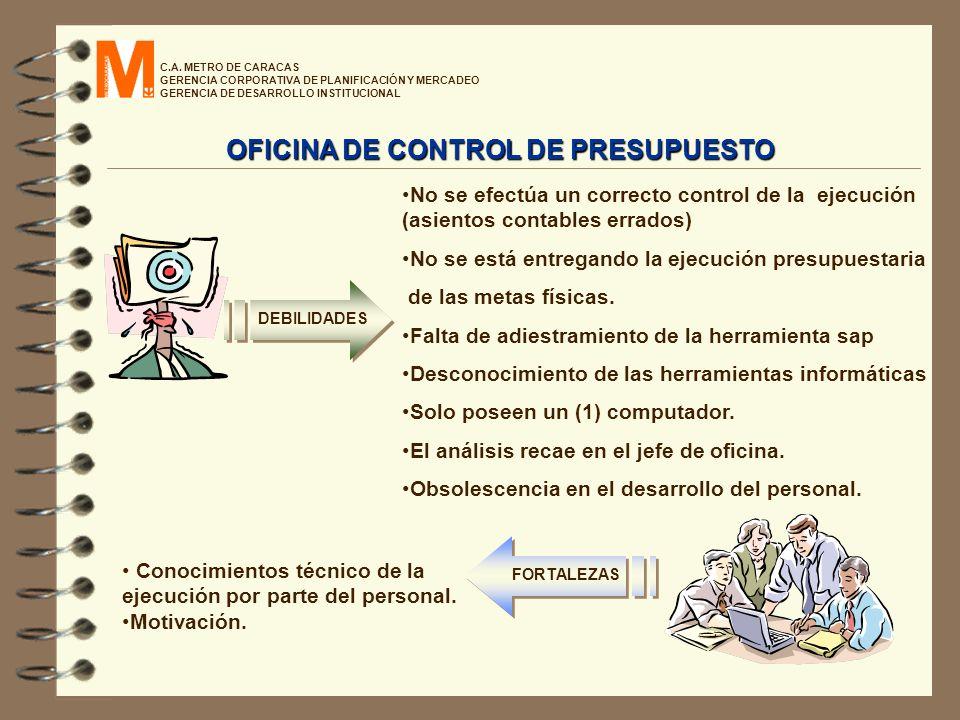 C.A. METRO DE CARACAS GERENCIA CORPORATIVA DE PLANIFICACIÓN Y MERCADEO GERENCIA DE DESARROLLO INSTITUCIONAL Conocimientos técnico de la ejecución por