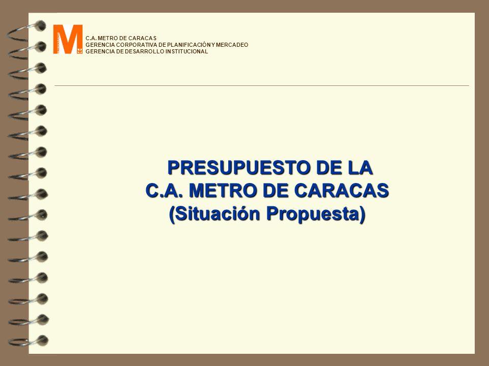 C.A. METRO DE CARACAS GERENCIA CORPORATIVA DE PLANIFICACIÓN Y MERCADEO GERENCIA DE DESARROLLO INSTITUCIONAL PRESUPUESTO DE LA PRESUPUESTO DE LA C.A. M