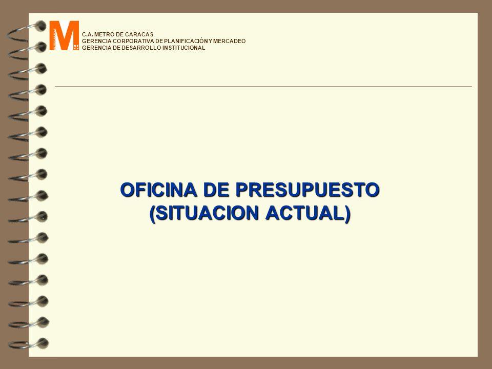 C.A. METRO DE CARACAS GERENCIA CORPORATIVA DE PLANIFICACIÓN Y MERCADEO GERENCIA DE DESARROLLO INSTITUCIONAL OFICINA DE PRESUPUESTO (SITUACION ACTUAL)