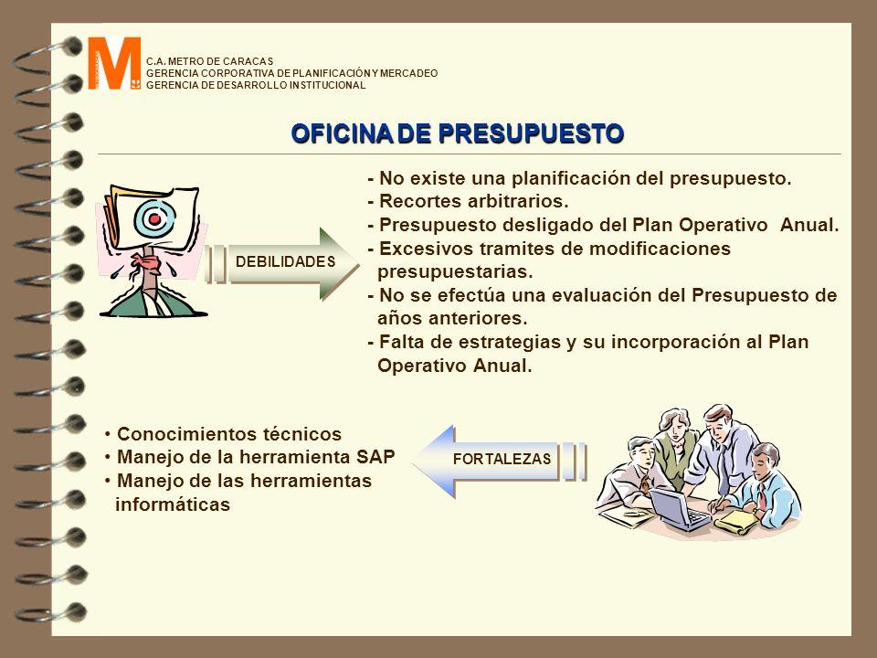 C.A. METRO DE CARACAS GERENCIA CORPORATIVA DE PLANIFICACIÓN Y MERCADEO GERENCIA DE DESARROLLO INSTITUCIONAL - No existe una planificación del presupue
