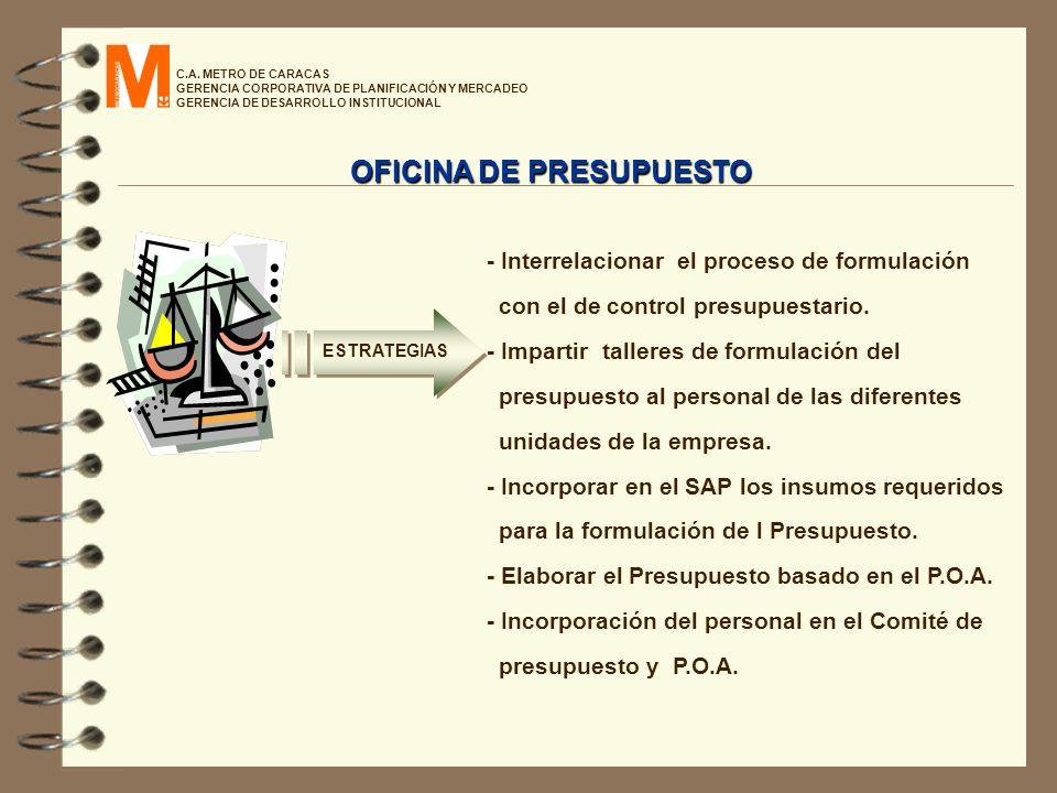 C.A. METRO DE CARACAS GERENCIA CORPORATIVA DE PLANIFICACIÓN Y MERCADEO GERENCIA DE DESARROLLO INSTITUCIONAL - Interrelacionar el proceso de formulació