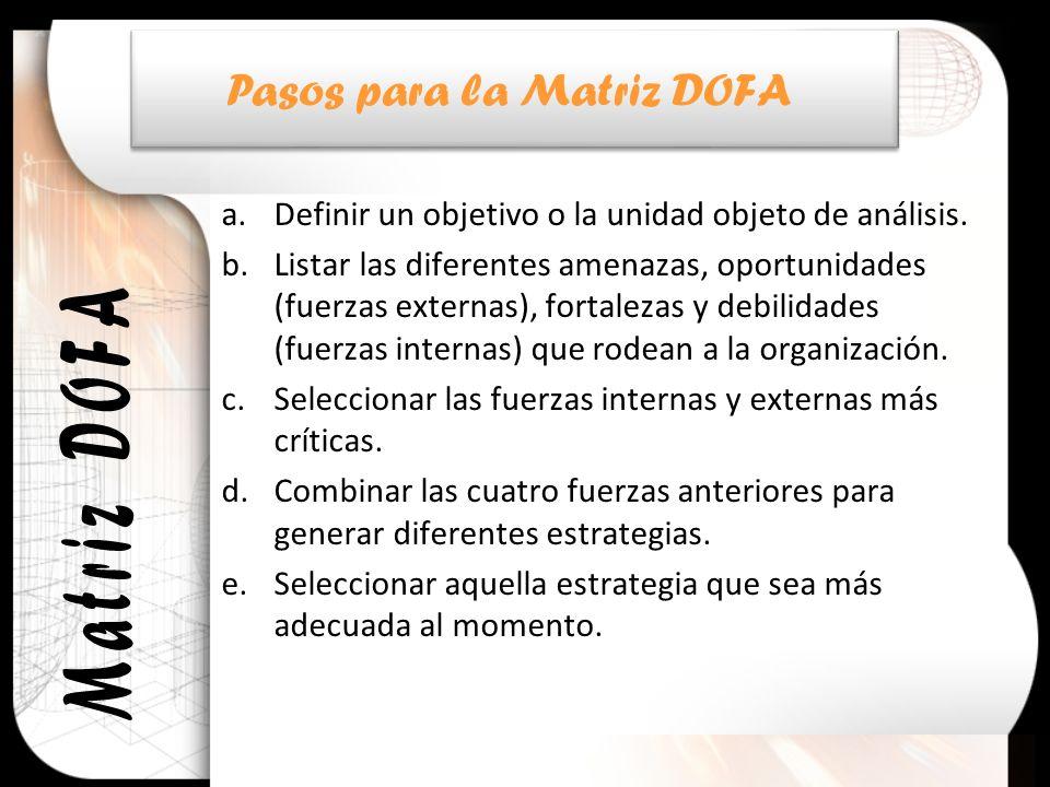 a.Definir un objetivo o la unidad objeto de análisis. b.Listar las diferentes amenazas, oportunidades (fuerzas externas), fortalezas y debilidades (fu