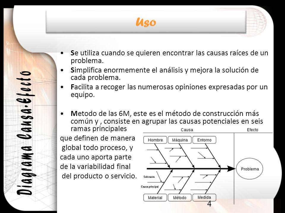 4 Se utiliza cuando se quieren encontrar las causas raíces de un problema. Simplifica enormemente el análisis y mejora la solución de cada problema. F