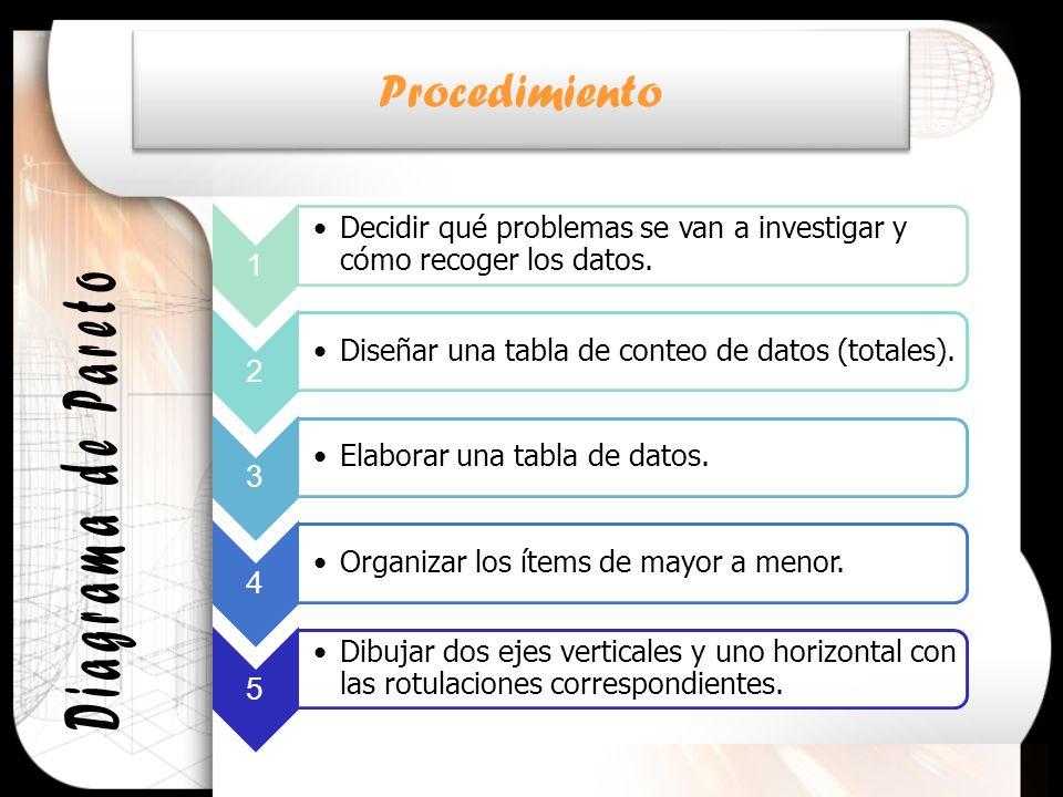 Procedimiento 1 Decidir qué problemas se van a investigar y cómo recoger los datos. 2 Diseñar una tabla de conteo de datos (totales). 3 Elaborar una t
