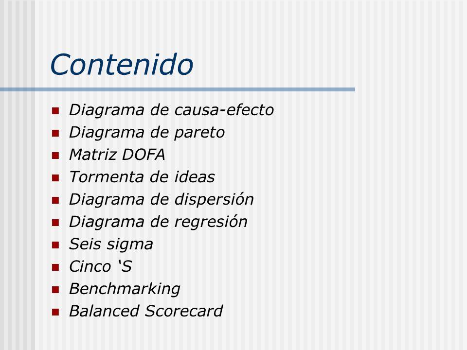 Contenido Diagrama de causa-efecto Diagrama de pareto Matriz DOFA Tormenta de ideas Diagrama de dispersión Diagrama de regresión Seis sigma Cinco S Be