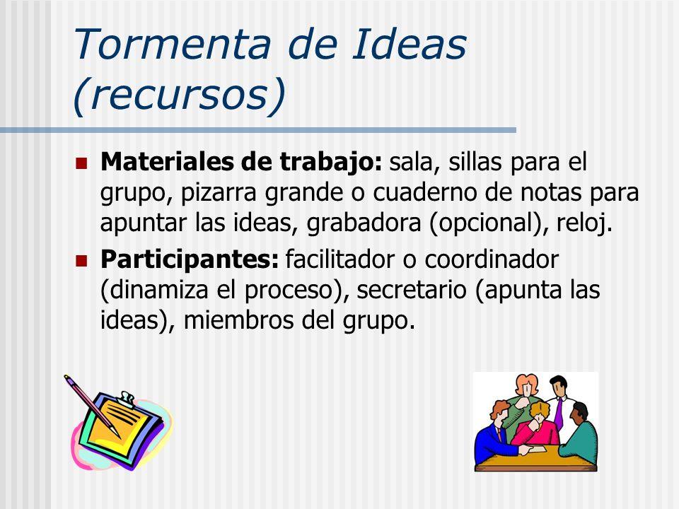 Tormenta de Ideas (recursos) Materiales de trabajo: sala, sillas para el grupo, pizarra grande o cuaderno de notas para apuntar las ideas, grabadora (