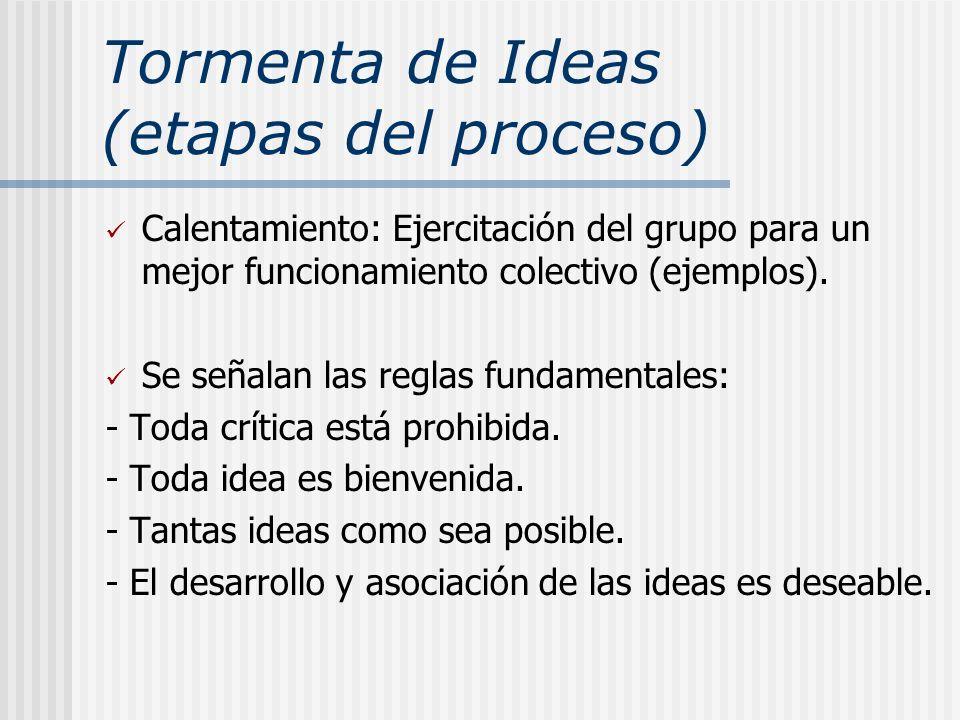 Tormenta de Ideas (etapas del proceso) Calentamiento: Ejercitación del grupo para un mejor funcionamiento colectivo (ejemplos). Se señalan las reglas