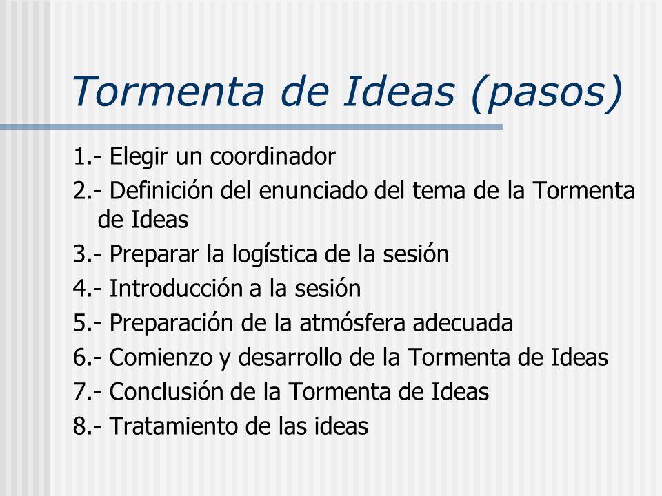 Tormenta de Ideas (pasos) 1.- Elegir un coordinador 2.- Definición del enunciado del tema de la Tormenta de Ideas 3.- Preparar la logística de la sesi