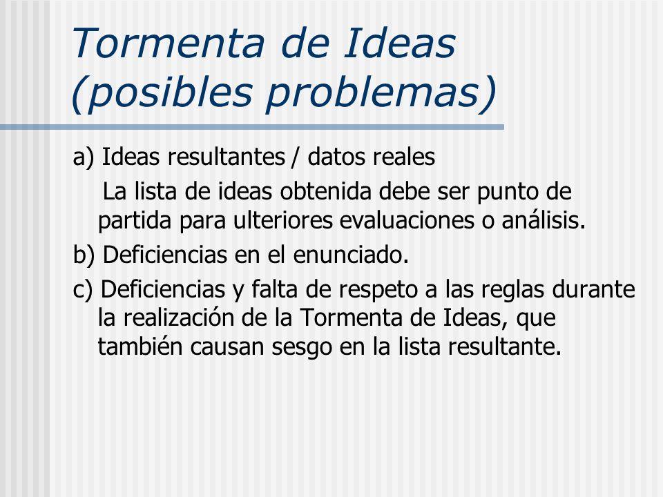 Tormenta de Ideas (posibles problemas) a) Ideas resultantes / datos reales La lista de ideas obtenida debe ser punto de partida para ulteriores evalua