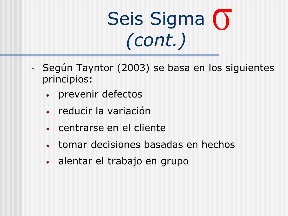 Seis Sigma (cont.) - Según Tayntor (2003) se basa en los siguientes principios: prevenir defectos reducir la variación centrarse en el cliente tomar d