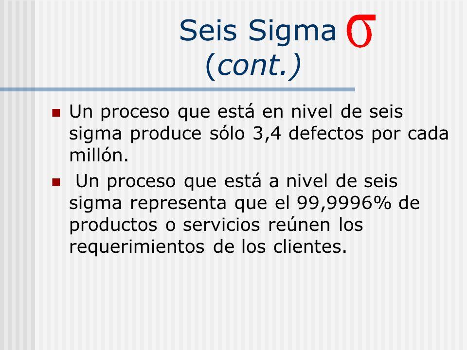 Seis Sigma (cont.) Un proceso que está en nivel de seis sigma produce sólo 3,4 defectos por cada millón. Un proceso que está a nivel de seis sigma rep