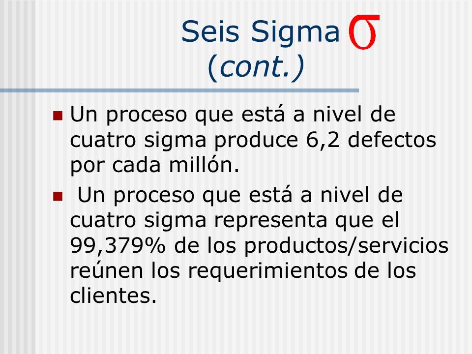 Seis Sigma (cont.) Un proceso que está a nivel de cuatro sigma produce 6,2 defectos por cada millón. Un proceso que está a nivel de cuatro sigma repre