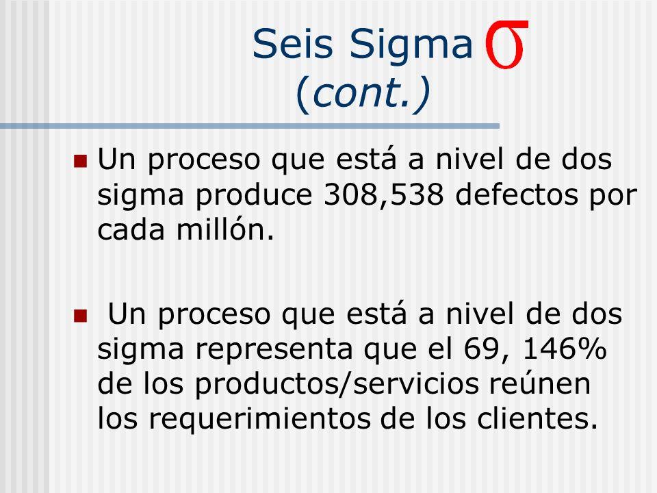 Seis Sigma (cont.) Un proceso que está a nivel de dos sigma produce 308,538 defectos por cada millón. Un proceso que está a nivel de dos sigma represe