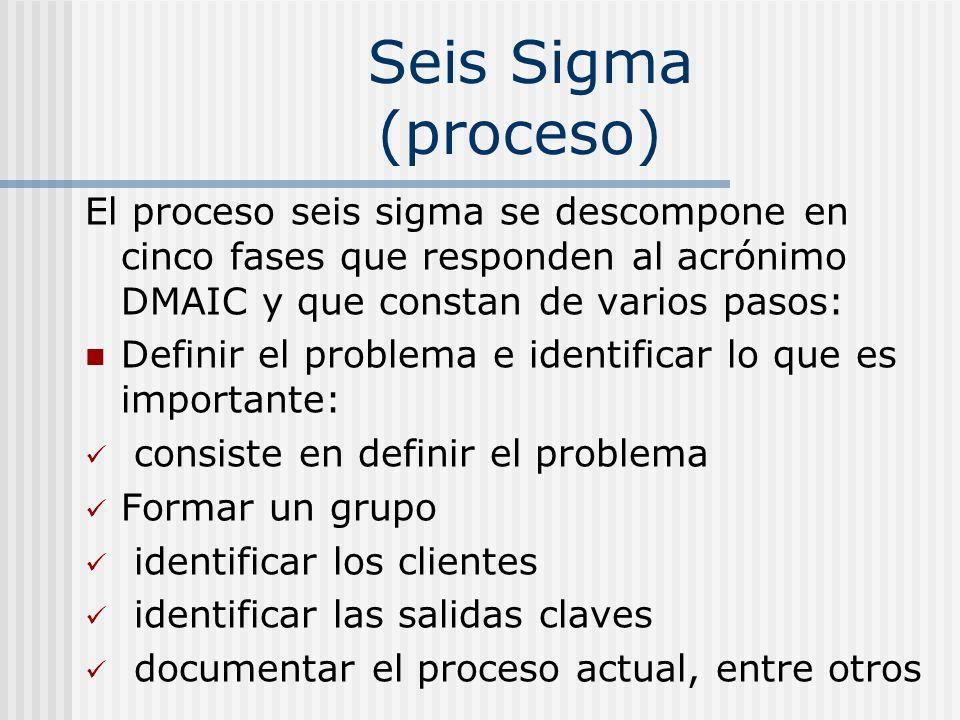 Seis Sigma (proceso) El proceso seis sigma se descompone en cinco fases que responden al acrónimo DMAIC y que constan de varios pasos: Definir el prob