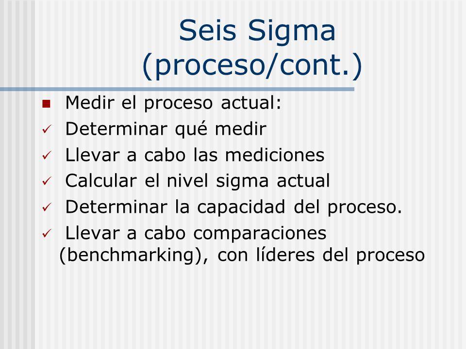 Seis Sigma (proceso/cont.) Medir el proceso actual: Determinar qué medir Llevar a cabo las mediciones Calcular el nivel sigma actual Determinar la cap