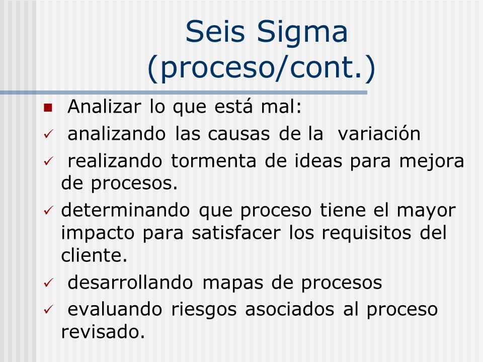 Seis Sigma (proceso/cont.) Analizar lo que está mal: analizando las causas de la variación realizando tormenta de ideas para mejora de procesos. deter