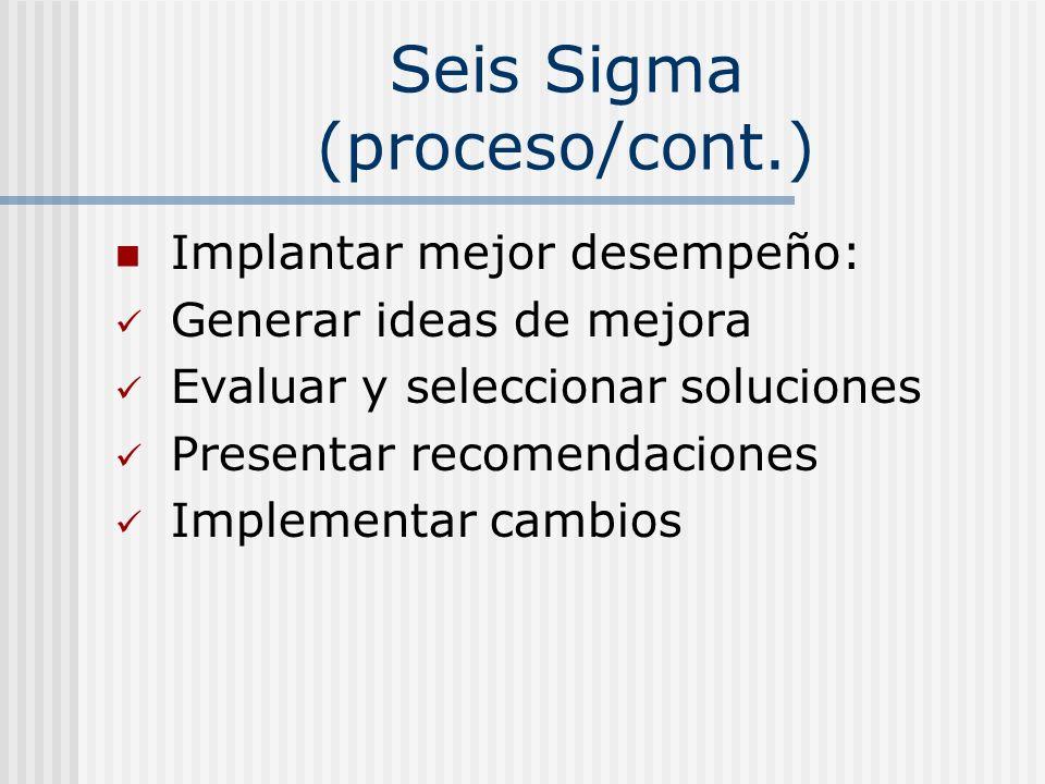 Seis Sigma (proceso/cont.) Implantar mejor desempeño: Generar ideas de mejora Evaluar y seleccionar soluciones Presentar recomendaciones Implementar c
