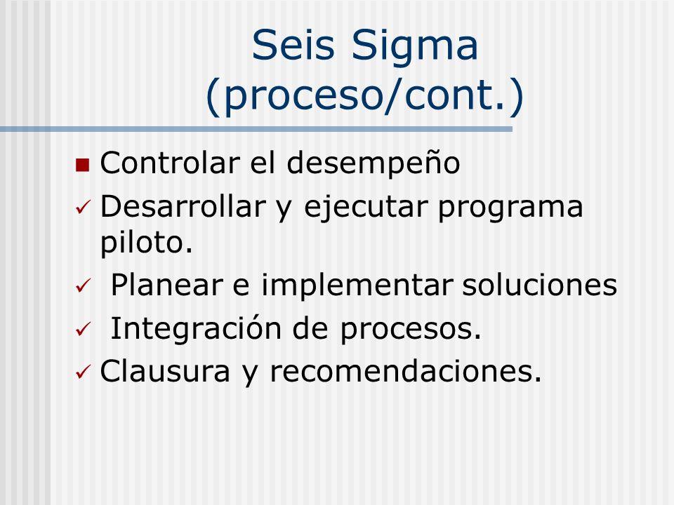 Seis Sigma (proceso/cont.) Controlar el desempeño Desarrollar y ejecutar programa piloto. Planear e implementar soluciones Integración de procesos. Cl