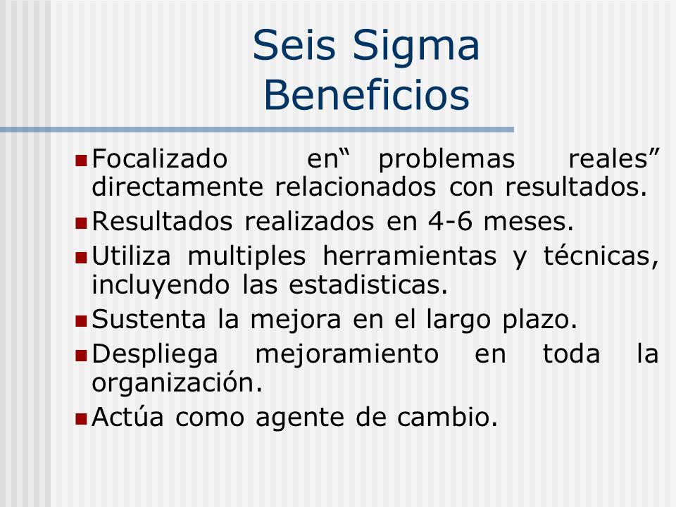 Seis Sigma Beneficios Focalizado en problemas reales directamente relacionados con resultados. Resultados realizados en 4-6 meses. Utiliza multiples h