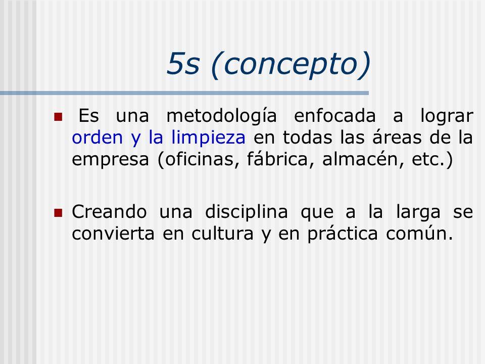 5s (concepto) Es una metodología enfocada a lograr orden y la limpieza en todas las áreas de la empresa (oficinas, fábrica, almacén, etc.) Creando una