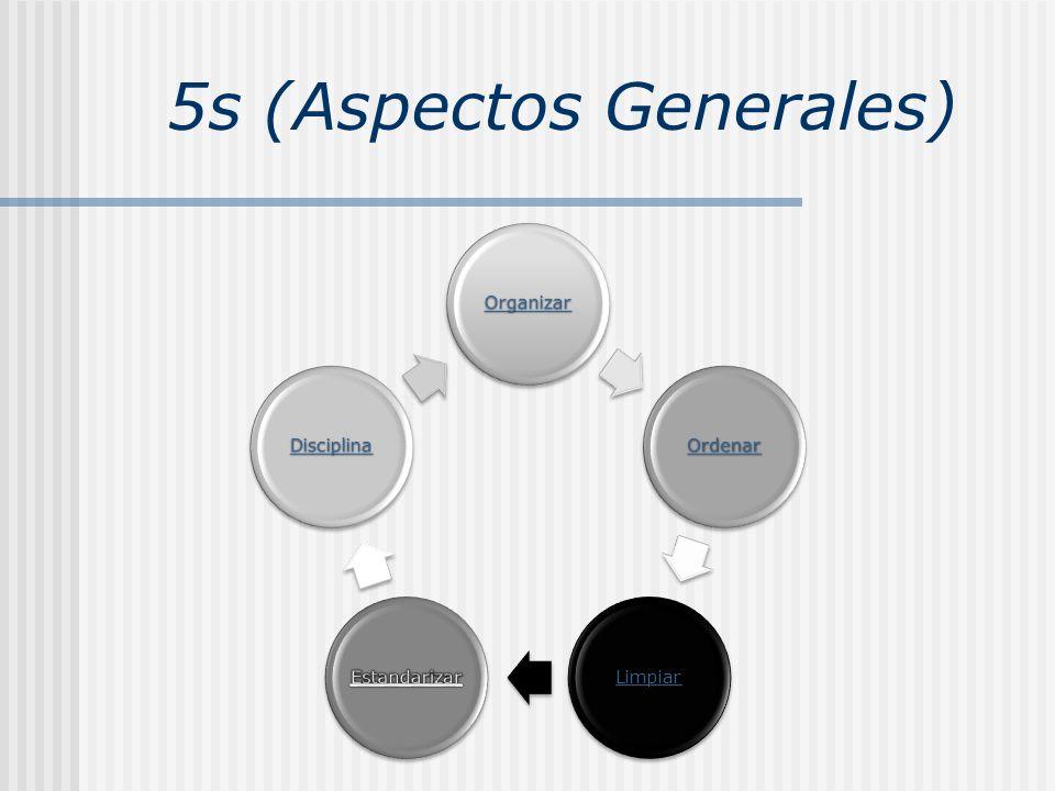 5s (Aspectos Generales) Organizar Ordenar Limpiar Disciplina