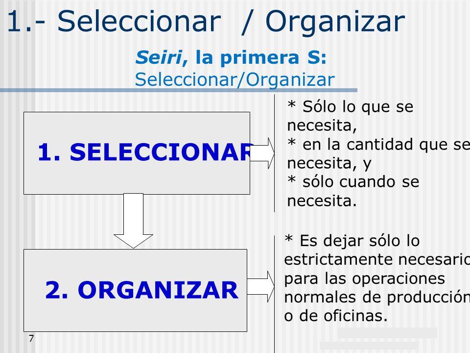 1.- Seleccionar / Organizar 7 1. SELECCIONAR 2. ORGANIZAR * Sólo lo que se necesita, * en la cantidad que se necesita, y * sólo cuando se necesita. *