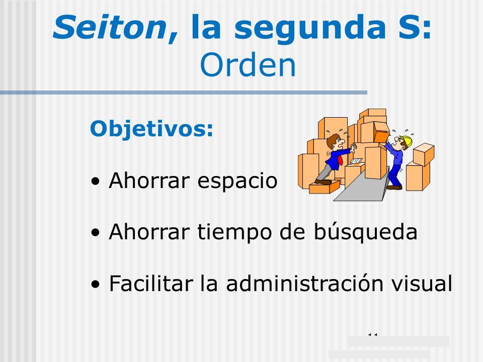 11 Seiton, la segunda S: Orden Objetivos: Ahorrar espacio Ahorrar tiempo de búsqueda Facilitar la administración visual