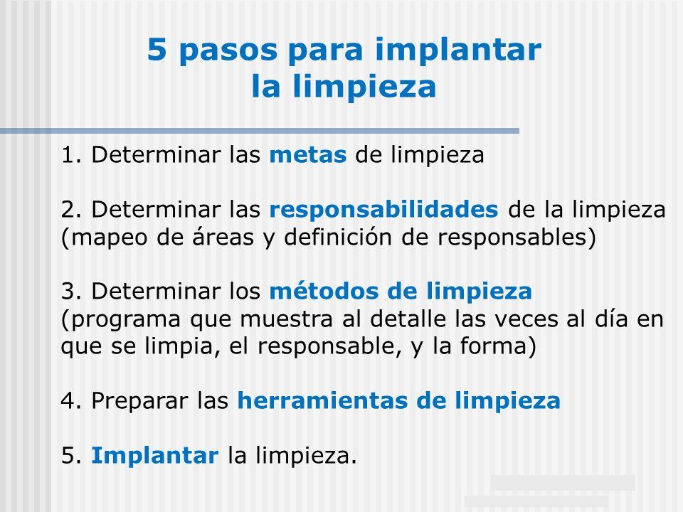 14 1. Determinar las metas de limpieza 2. Determinar las responsabilidades de la limpieza (mapeo de áreas y definición de responsables) 3. Determinar