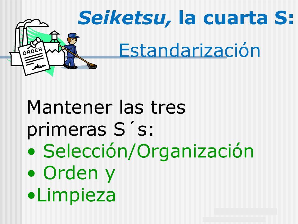16 Mantener las tres primeras S´s: Selección/Organización Orden y Limpieza Seiketsu, la cuarta S: Estandarización
